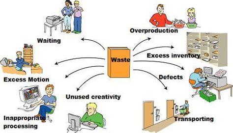 Reverse Logistics for Consumer Electronics: Forecasting